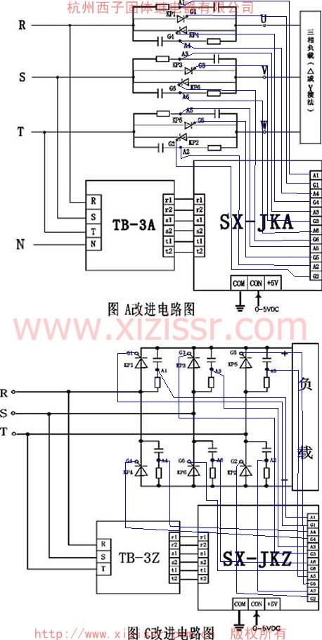 实现三相半控整流电路输出直流电压的无级调压的触发控制.